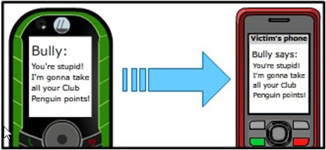 Bully's cell (green) and victim's cell (red) both with same sms: You're stupid and I'm gonna take all your Club Penguin pointy