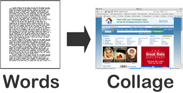 Left, a crowded text page, black. Right, a web page full of colored ads. Between them, an arrow pointing right